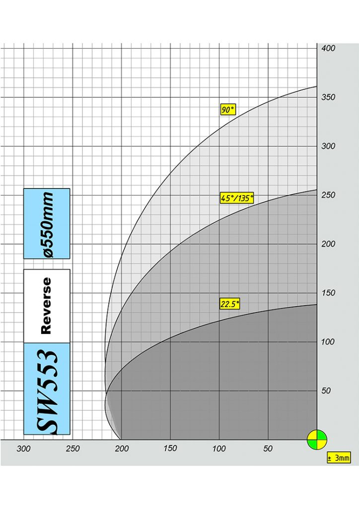Mecal SW 553 Garda double miter saw cutting diagram