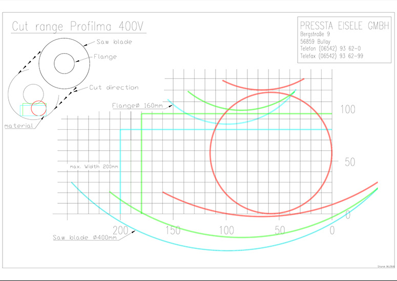 Pressta Eisele Profilma 400V automatic aluminum saw cutting diagram