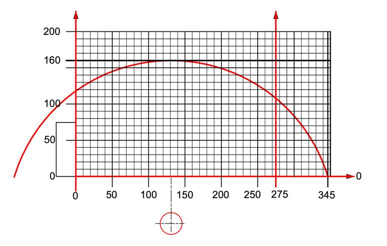 Yilmaz SK 450 aluminum profile automatic saw cutting diagram