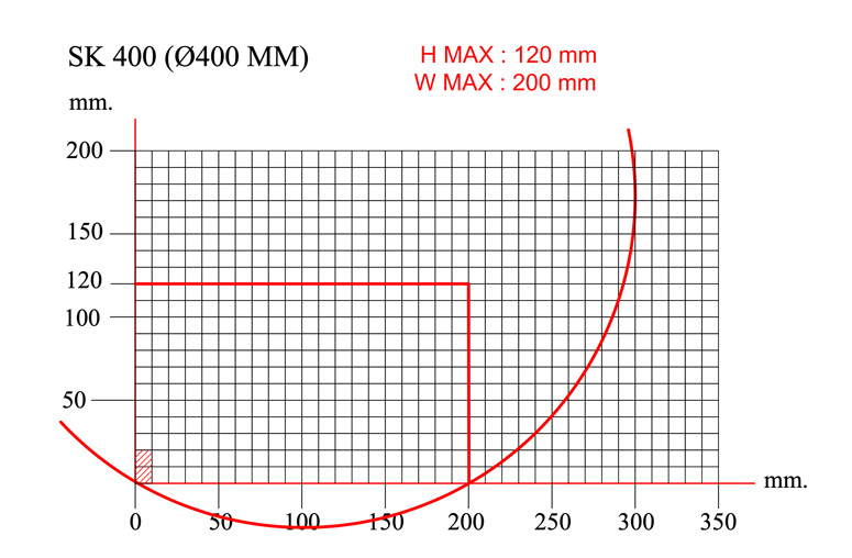 Yilmaz SK 400 aluminum profile automatic saw cutting diagram