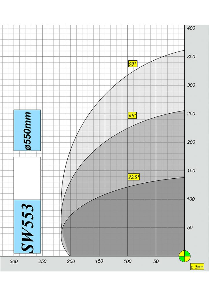 Mecal SW 553 double miter saw cutting diagram