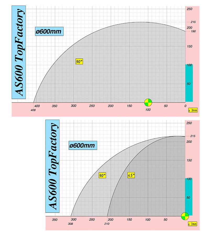 Mecal as 600 aluminum upcut miter saw cutting diagram